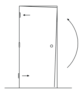 Condition 3: Out Of Square Hinge or Strike Jamb (Toe Out)